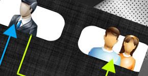 Emailing de lancement des produits de télésurveillance SURKI
